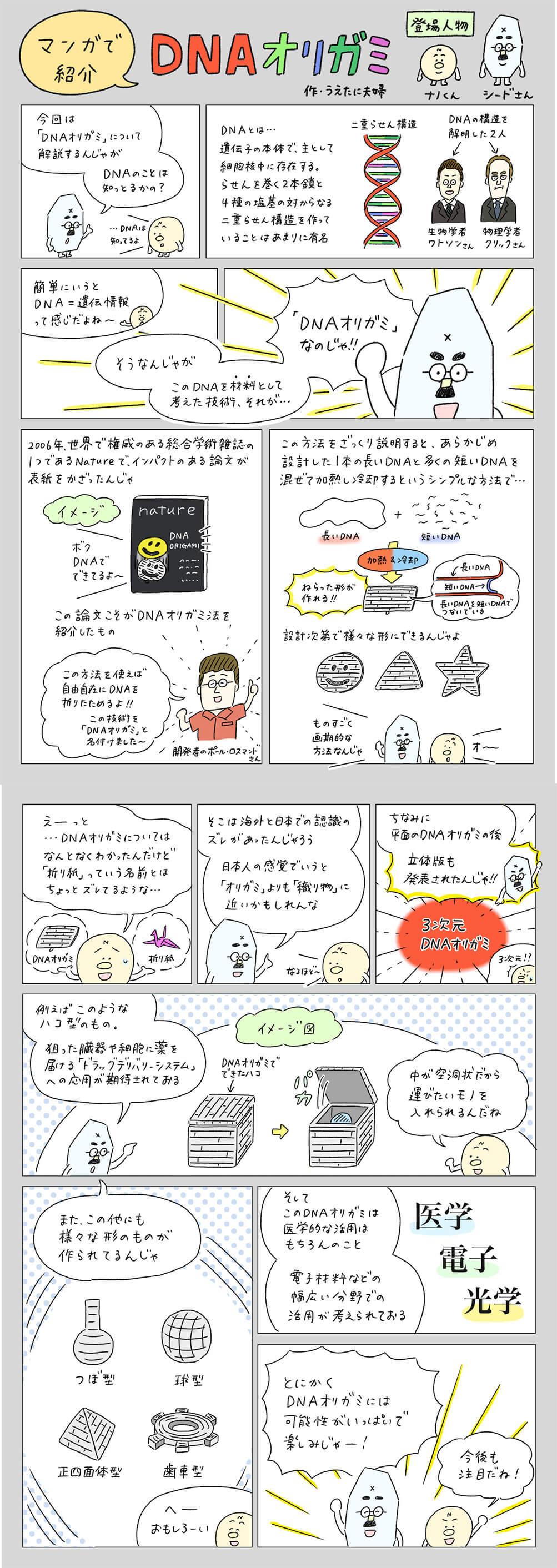 漫画で紹介 DNAオリガミ